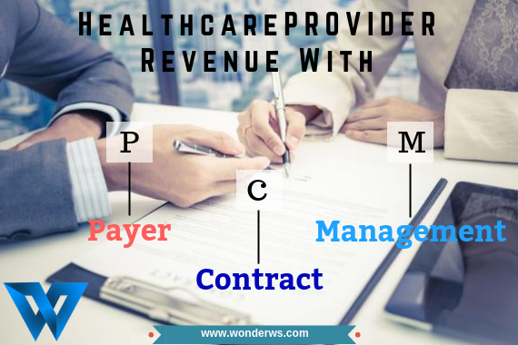 Maximizing Healthcare Provider Revenue with Payer Contract